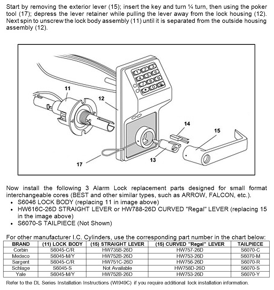 Napco Technical Library Wiring Diagrams By Sargent Locks How Can I Convert A Dl Or Pdl Cylindrical Lockset With Standard Lever Cylinder To Small Format Best Type Interchangeable Core