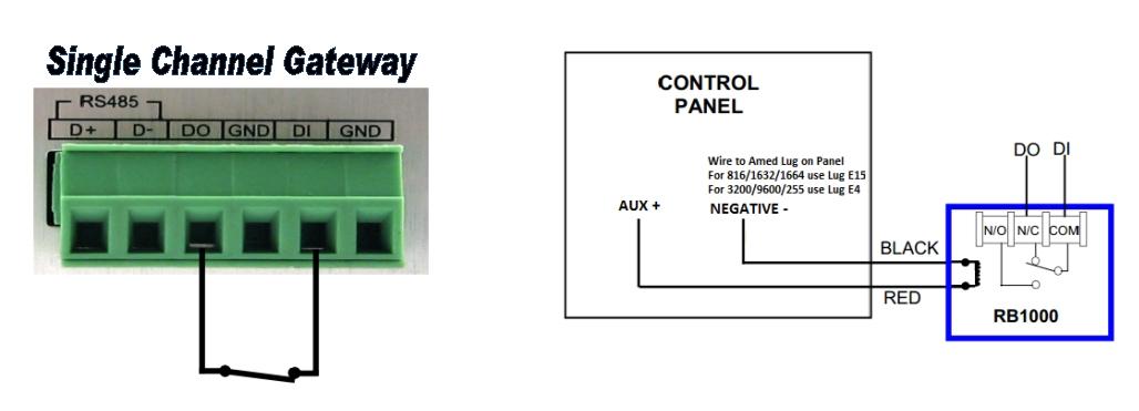 for control panels gem-p3200 / p9600 / gem-x255 use lug e4