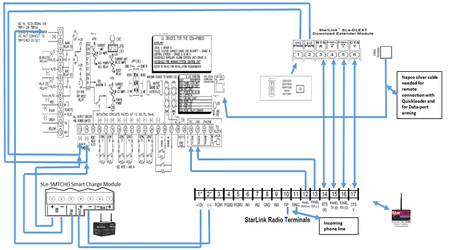 UU06a napco technical library napco starlink wiring diagram at panicattacktreatment.co
