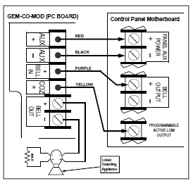 ZZ04 napco technical library gem-p1632 wiring diagram at bayanpartner.co